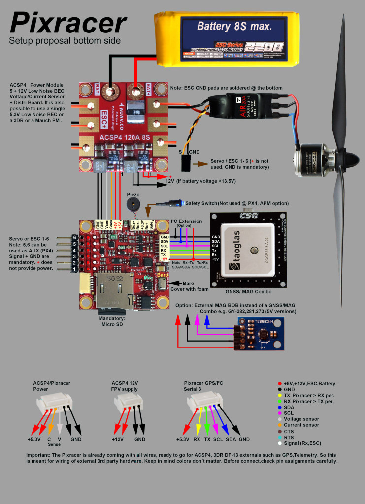 HW    wiring       diagrams     PX4 Open Source Autopilot